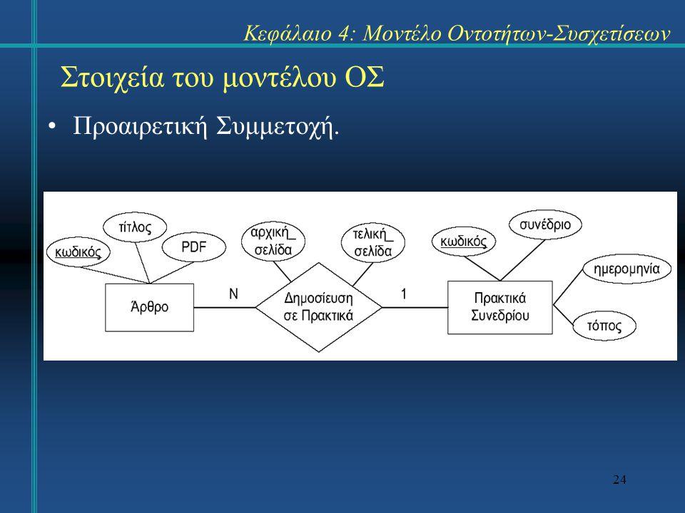 24 Στοιχεία του μοντέλου ΟΣ Προαιρετική Συμμετοχή. Κεφάλαιο 4: Μοντέλο Οντοτήτων-Συσχετίσεων