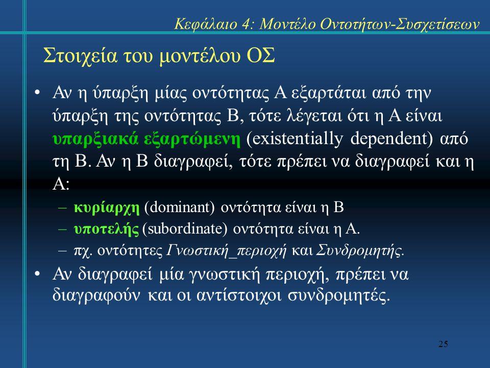 25 Στοιχεία του μοντέλου ΟΣ Αν η ύπαρξη μίας οντότητας A εξαρτάται από την ύπαρξη της οντότητας B, τότε λέγεται ότι η Α είναι υπαρξιακά εξαρτώμενη (ex