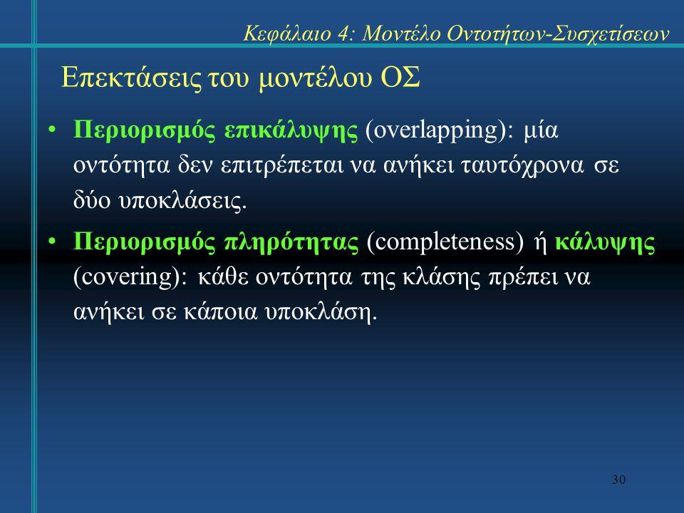 30 Επεκτάσεις του μοντέλου ΟΣ Περιορισμός επικάλυψης (overlapping): μία οντότητα δεν επιτρέπεται να ανήκει ταυτόχρονα σε δύο υποκλάσεις. Περιορισμός π