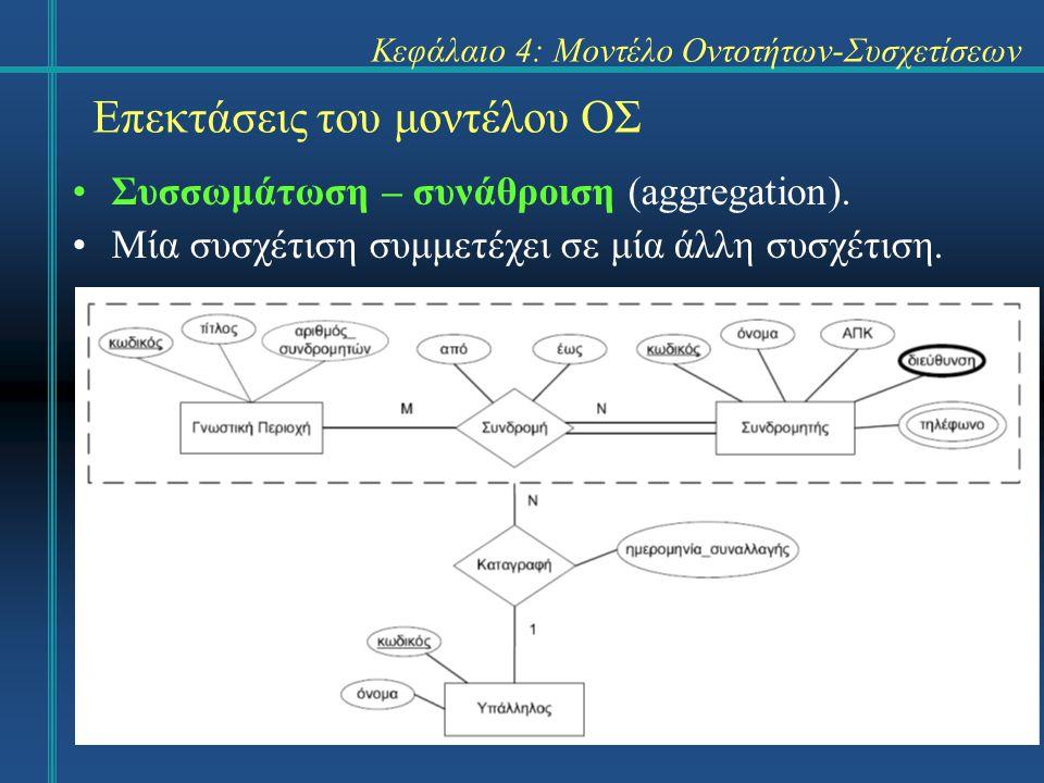 33 Επεκτάσεις του μοντέλου ΟΣ Συσσωμάτωση – συνάθροιση (aggregation). Μία συσχέτιση συμμετέχει σε μία άλλη συσχέτιση. Κεφάλαιο 4: Μοντέλο Οντοτήτων-Συ