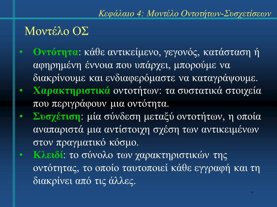 18 Στοιχεία του μοντέλου ΟΣ Ρόλος (role) οντότητας είναι η λειτουργία που επιτελεί μία οντότητα σε μία συσχέτιση.