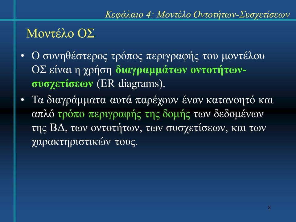 29 Επεκτάσεις του μοντέλου ΟΣ Εξειδίκευση/Γενίκευση (specialization/geralization).