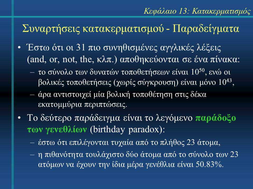 Κεφάλαιο 13: Κατακερματισμός Συναρτήσεις κατακερματισμού - Παραδείγματα Έστω ότι οι 31 πιο συνηθισμένες αγγλικές λέξεις (and, or, not, the, κλπ.) αποθ