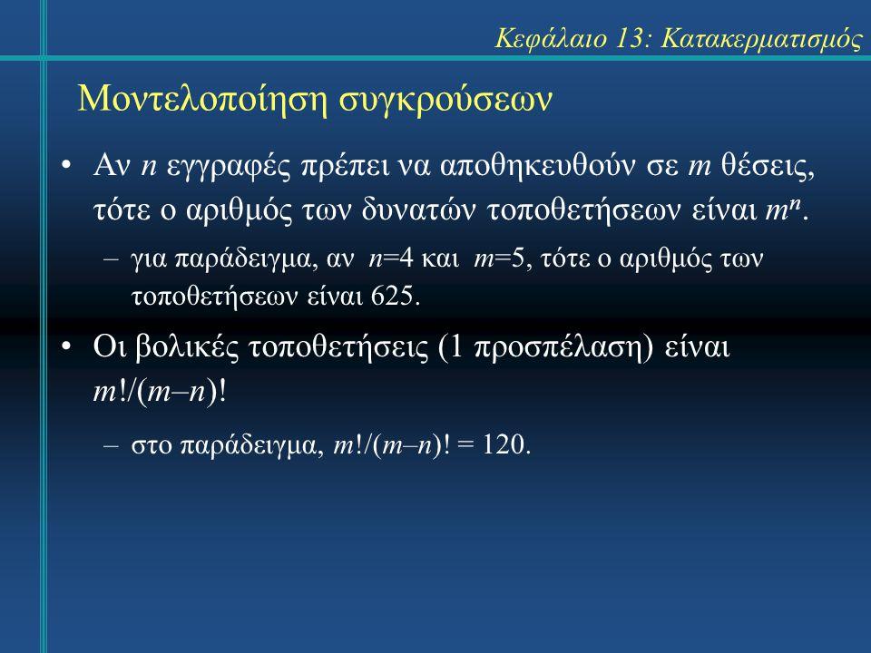 Κεφάλαιο 13: Κατακερματισμός Μοντελοποίηση συγκρούσεων Αν n εγγραφές πρέπει να αποθηκευθούν σε m θέσεις, τότε ο αριθμός των δυνατών τοποθετήσεων είναι m n.