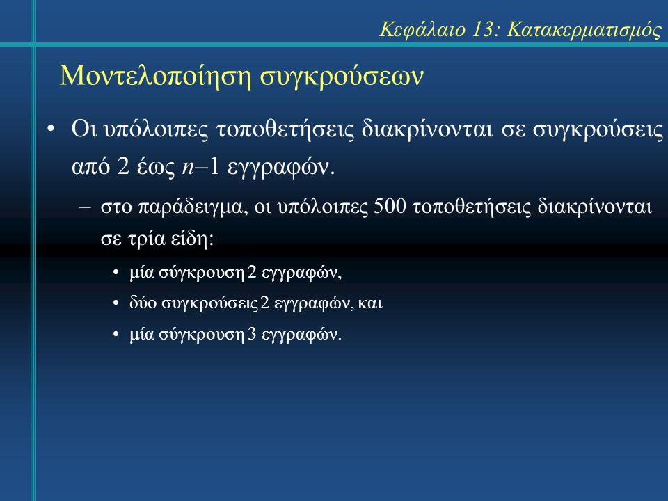 Κεφάλαιο 13: Κατακερματισμός Μοντελοποίηση συγκρούσεων Οι υπόλοιπες τοποθετήσεις διακρίνονται σε συγκρούσεις από 2 έως n–1 εγγραφών. –στο παράδειγμα,