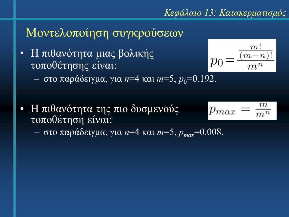 Κεφάλαιο 13: Κατακερματισμός Μοντελοποίηση συγκρούσεων H πιθανότητα μιας βολικής τοποθέτησης είναι: –στο παράδειγμα, για n=4 και m=5, p 0 =0.192. H πι