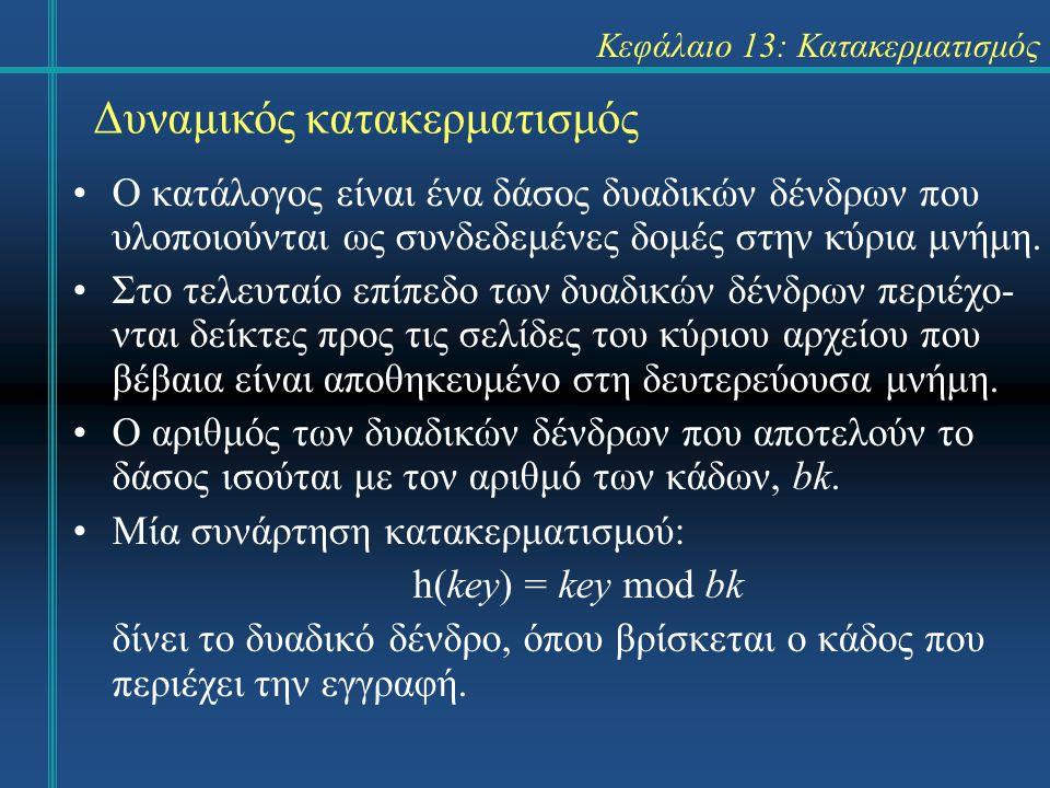 Κεφάλαιο 13: Κατακερματισμός Δυναμικός κατακερματισμός Ο κατάλογος είναι ένα δάσος δυαδικών δένδρων που υλοποιούνται ως συνδεδεμένες δομές στην κύρια