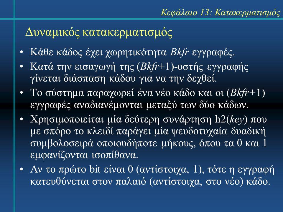 Κεφάλαιο 13: Κατακερματισμός Δυναμικός κατακερματισμός Κάθε κάδος έχει χωρητικότητα Bkfr εγγραφές. Κατά την εισαγωγή της (Bkfr+1)-οστής εγγραφής γίνετ