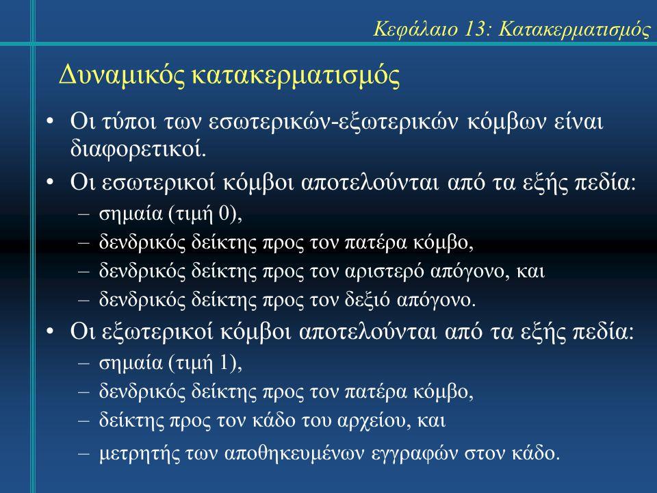 Κεφάλαιο 13: Κατακερματισμός Δυναμικός κατακερματισμός Οι τύποι των εσωτερικών-εξωτερικών κόμβων είναι διαφορετικοί. Οι εσωτερικοί κόμβοι αποτελούνται