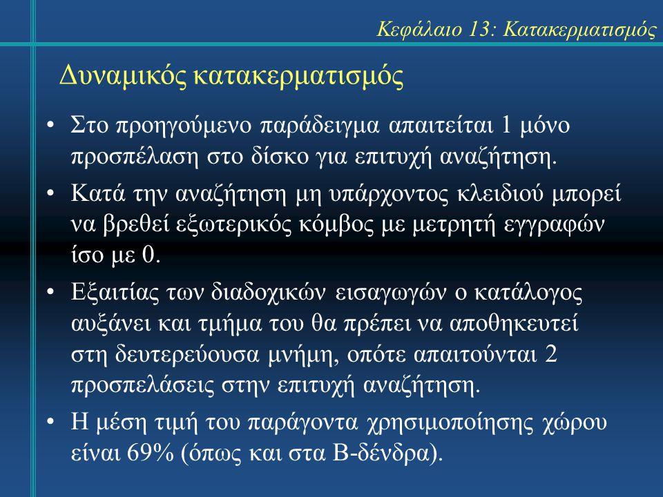 Κεφάλαιο 13: Κατακερματισμός Δυναμικός κατακερματισμός Στο προηγούμενο παράδειγμα απαιτείται 1 μόνο προσπέλαση στο δίσκο για επιτυχή αναζήτηση. Κατά τ