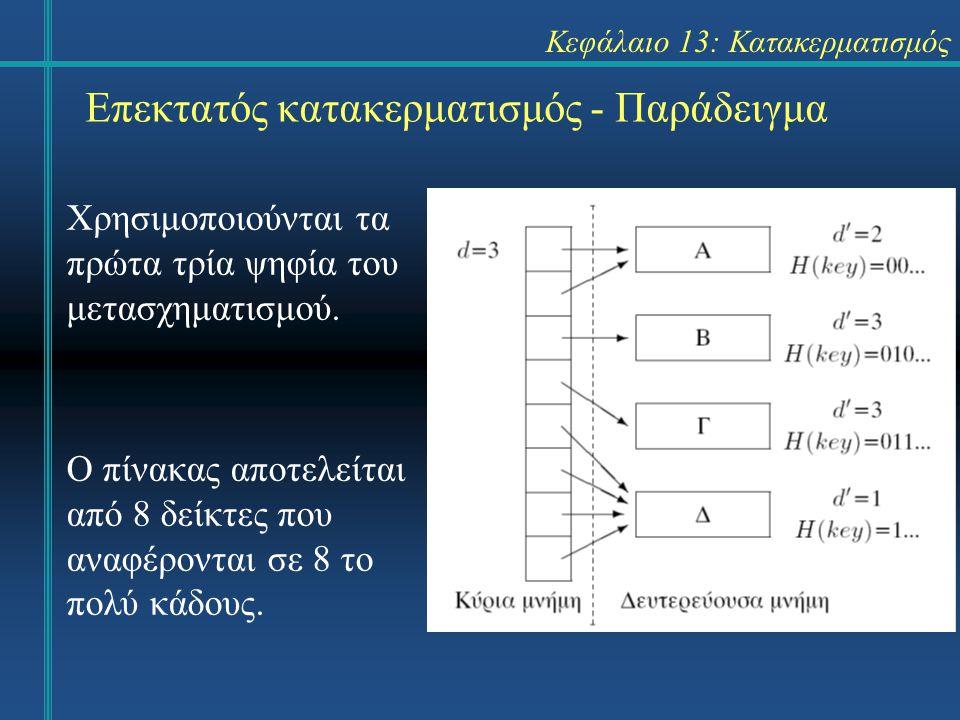 Κεφάλαιο 13: Κατακερματισμός Επεκτατός κατακερματισμός - Παράδειγμα Χρησιμοποιούνται τα πρώτα τρία ψηφία του μετασχηματισμού. Ο πίνακας αποτελείται απ