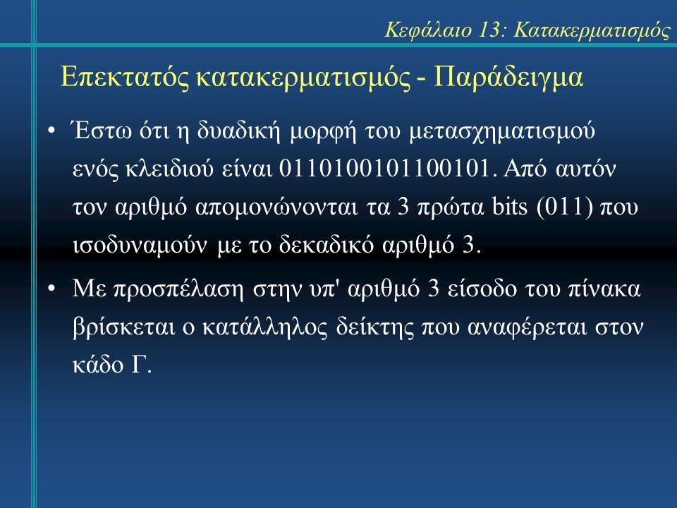 Κεφάλαιο 13: Κατακερματισμός Επεκτατός κατακερματισμός - Παράδειγμα Έστω ότι η δυαδική μορφή του μετασχηματισμού ενός κλειδιού είναι 0110100101100101.