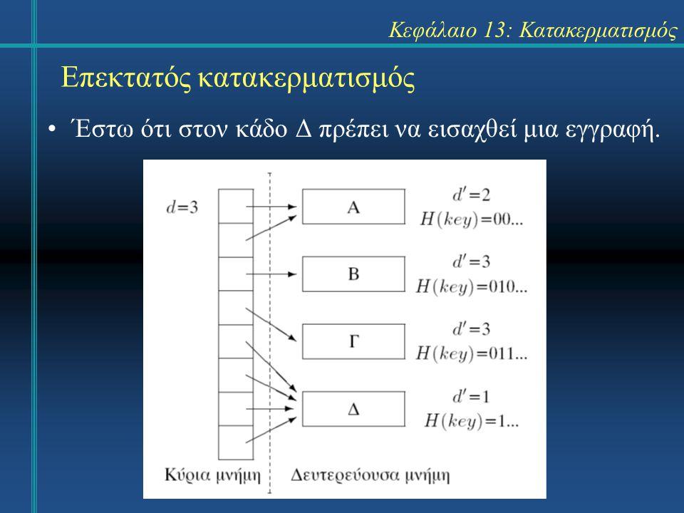 Κεφάλαιο 13: Κατακερματισμός Επεκτατός κατακερματισμός Έστω ότι στον κάδο Δ πρέπει να εισαχθεί μια εγγραφή.