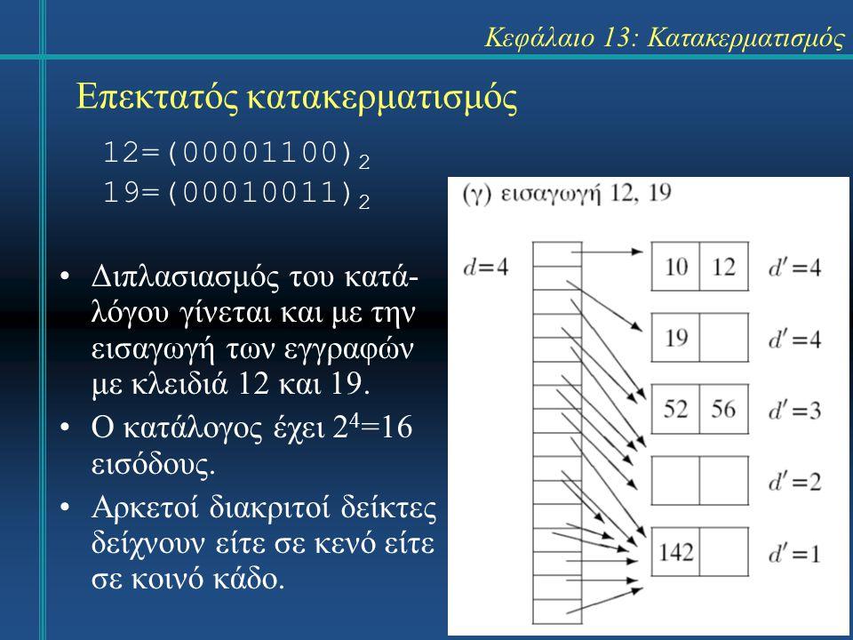 Κεφάλαιο 13: Κατακερματισμός Επεκτατός κατακερματισμός 12=(00001100) 2 19=(00010011) 2 Διπλασιασμός του κατά- λόγου γίνεται και με την εισαγωγή των εγγραφών με κλειδιά 12 και 19.
