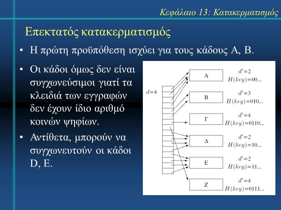 Κεφάλαιο 13: Κατακερματισμός Επεκτατός κατακερματισμός Η πρώτη προϋπόθεση ισχύει για τους κάδους Α, Β. Οι κάδοι όμως δεν είναι συγχωνεύσιμοι γιατί τα