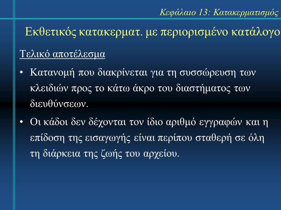 Κεφάλαιο 13: Κατακερματισμός Τελικό αποτέλεσμα Κατανομή που διακρίνεται για τη συσσώρευση των κλειδιών προς το κάτω άκρο του διαστήματος των διευθύνσεων.