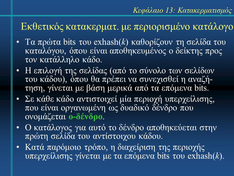 Κεφάλαιο 13: Κατακερματισμός Τα πρώτα bits του exhash(k) καθορίζουν τη σελίδα του καταλόγου, όπου είναι αποθηκευμένος ο δείκτης προς τον κατάλληλο κάδ