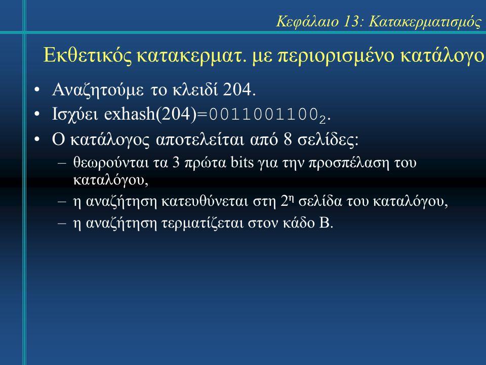 Κεφάλαιο 13: Κατακερματισμός Αναζητούμε το κλειδί 204. Ισχύει exhash(204) =0011001100 2. Ο κατάλογος αποτελείται από 8 σελίδες: –θεωρούνται τα 3 πρώτα