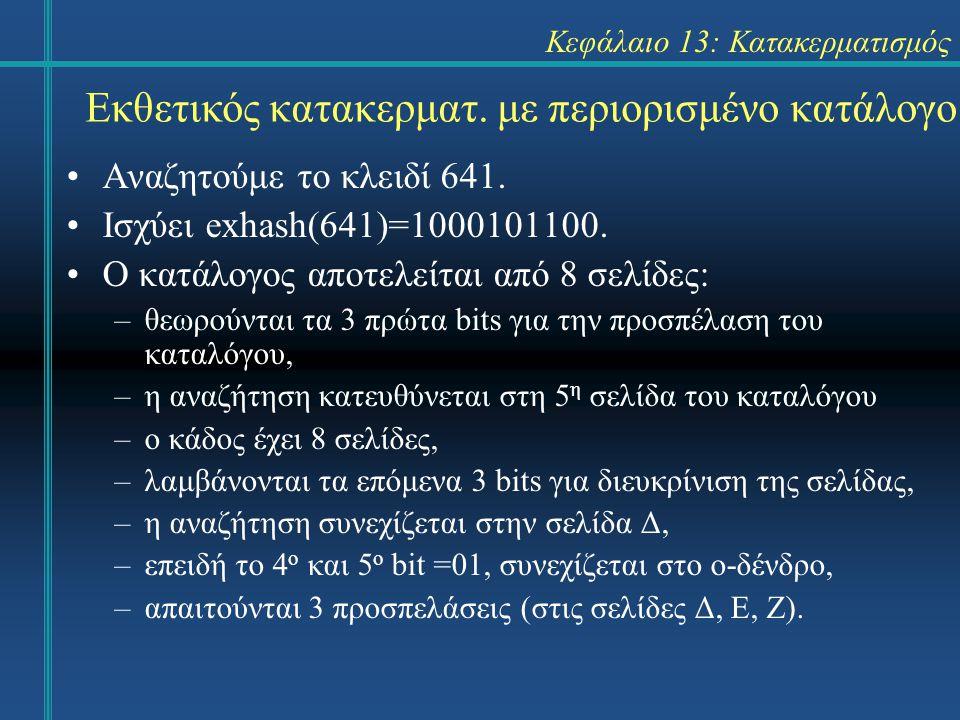 Κεφάλαιο 13: Κατακερματισμός Αναζητούμε το κλειδί 641. Ισχύει exhash(641)=1000101100. Ο κατάλογος αποτελείται από 8 σελίδες: –θεωρούνται τα 3 πρώτα bi