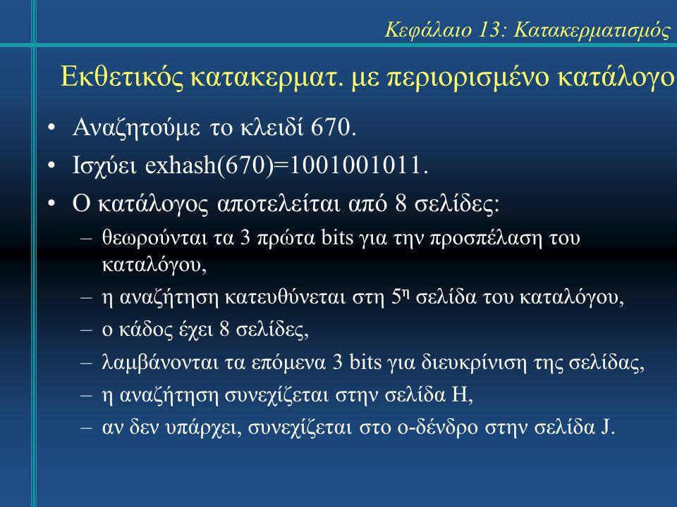 Κεφάλαιο 13: Κατακερματισμός Αναζητούμε το κλειδί 670. Ισχύει exhash(670)=1001001011. Ο κατάλογος αποτελείται από 8 σελίδες: –θεωρούνται τα 3 πρώτα bi