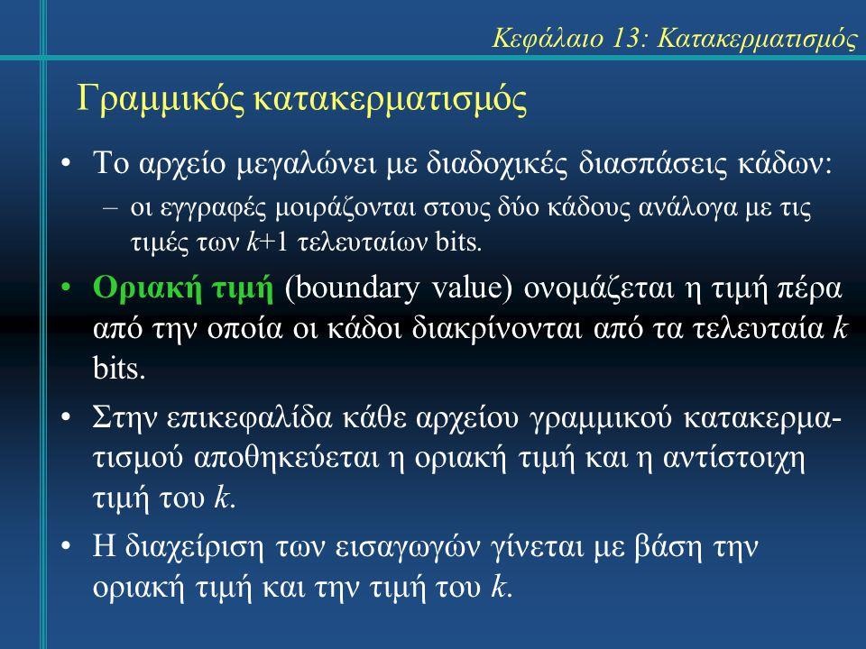 Κεφάλαιο 13: Κατακερματισμός Γραμμικός κατακερματισμός Το αρχείο μεγαλώνει με διαδοχικές διασπάσεις κάδων: –οι εγγραφές μοιράζονται στους δύο κάδους ανάλογα με τις τιμές των k+1 τελευταίων bits.