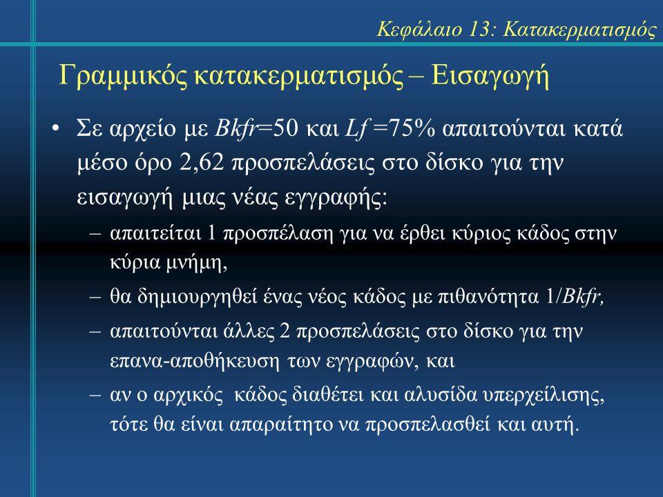 Κεφάλαιο 13: Κατακερματισμός Γραμμικός κατακερματισμός – Εισαγωγή Σε αρχείο με Bkfr=50 και Lf =75% απαιτούνται κατά μέσο όρο 2,62 προσπελάσεις στο δίσκο για την εισαγωγή μιας νέας εγγραφής: –απαιτείται 1 προσπέλαση για να έρθει κύριος κάδος στην κύρια μνήμη, –θα δημιουργηθεί ένας νέος κάδος με πιθανότητα 1/Bkfr, –απαιτούνται άλλες 2 προσπελάσεις στο δίσκο για την επανα-αποθήκευση των εγγραφών, και –αν ο αρχικός κάδος διαθέτει και αλυσίδα υπερχείλισης, τότε θα είναι απαραίτητο να προσπελασθεί και αυτή.