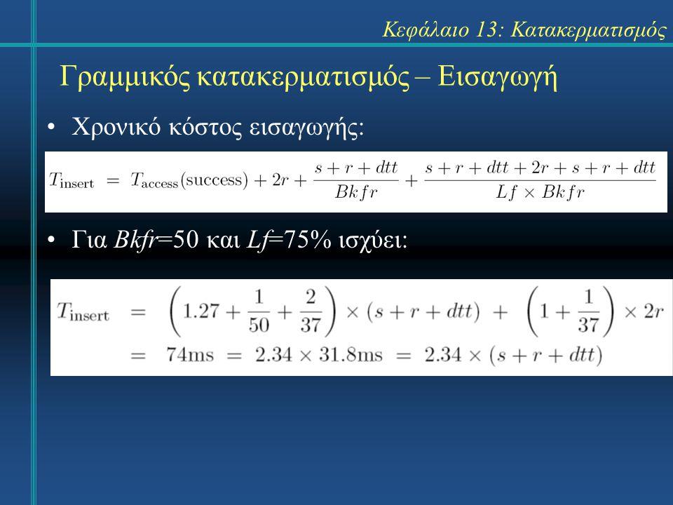 Κεφάλαιο 13: Κατακερματισμός Γραμμικός κατακερματισμός – Εισαγωγή Χρονικό κόστος εισαγωγής: Για Bkfr=50 και Lf=75% ισχύει: