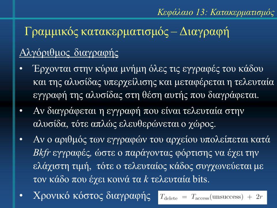 Κεφάλαιο 13: Κατακερματισμός Γραμμικός κατακερματισμός – Διαγραφή Αλγόριθμος διαγραφής Έρχονται στην κύρια μνήμη όλες τις εγγραφές του κάδου και της α