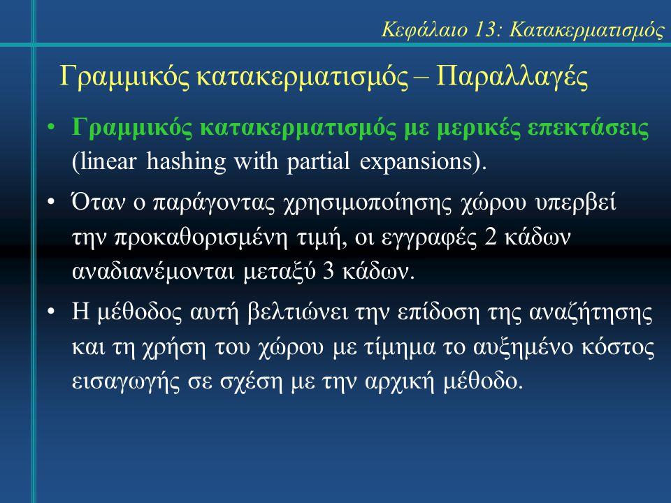 Κεφάλαιο 13: Κατακερματισμός Γραμμικός κατακερματισμός – Παραλλαγές Γραμμικός κατακερματισμός με μερικές επεκτάσεις (linear hashing with partial expansions).