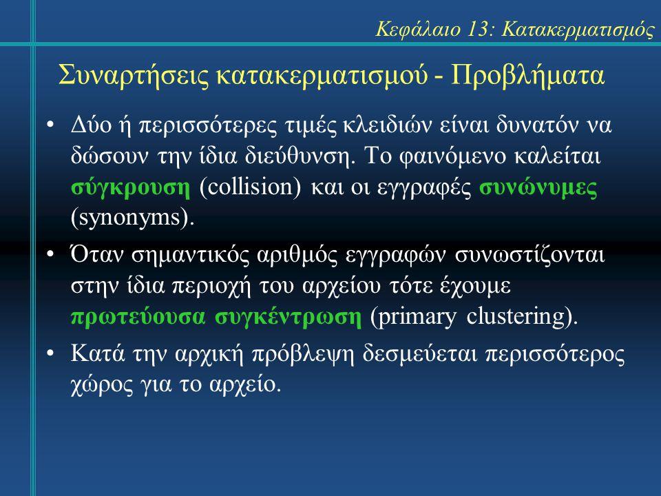 Κεφάλαιο 13: Κατακερματισμός Συναρτήσεις κατακερματισμού - Προβλήματα Δύο ή περισσότερες τιμές κλειδιών είναι δυνατόν να δώσουν την ίδια διεύθυνση.