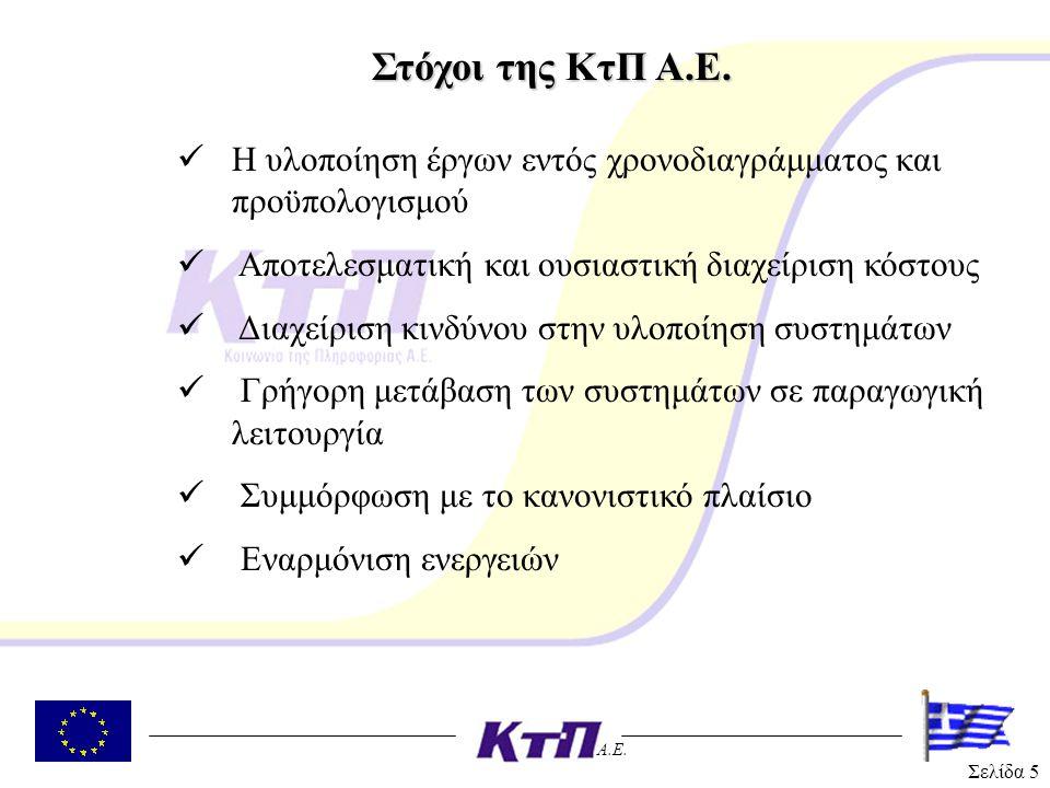 Σελίδα 5 A.E. Στόχοι της ΚτΠ Α.Ε.