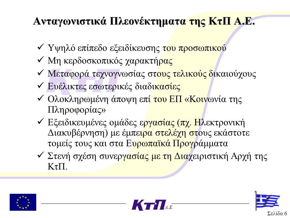 Σελίδα 6 A.E. Ανταγωνιστικά Πλεονέκτηματα της ΚτΠ Α.Ε.