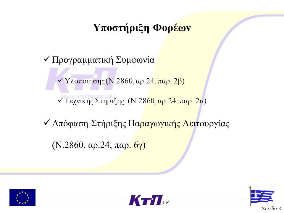 Σελίδα 8 A.E. Υποστήριξη Φορέων Προγραμματική Συμφωνία Υλοποίησης (Ν.2860, αρ.24, παρ.