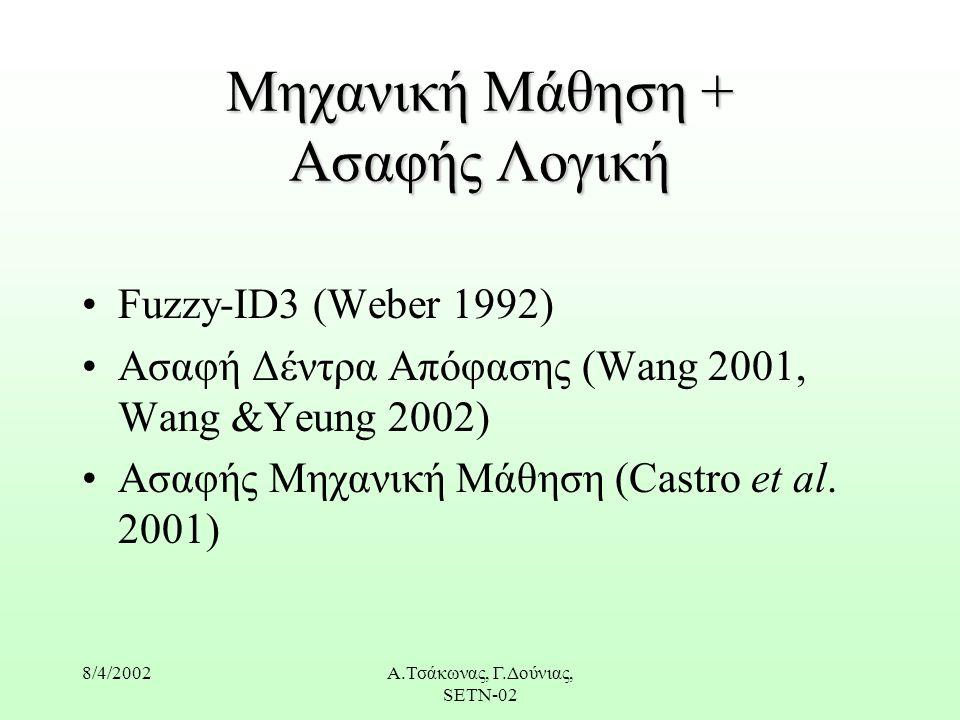 8/4/2002Α.Τσάκωνας, Γ.Δούνιας, SETN-02 Μηχανική Μάθηση + Ασαφής Λογική Fuzzy-ID3 (Weber 1992) Ασαφή Δέντρα Απόφασης (Wang 2001, Wang &Yeung 2002) Aσαφής Μηχανική Μάθηση (Castro et al.