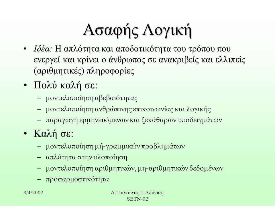 8/4/2002Α.Τσάκωνας, Γ.Δούνιας, SETN-02 Ασαφής Λογική Ιδέα: Η απλότητα και αποδοτικότητα του τρόπου που ενεργεί και κρίνει ο άνθρωπος σε ανακριβείς και ελλιπείς (αριθμητικές) πληροφορίες Πολύ καλή σε: –μοντελοποίηση αβεβαιότητας –μοντελοποίηση ανθρώπινης επικοινωνίας και λογικής –παραγωγή ερμηνευόμενων και ξεκάθαρων υποδειγμάτων Καλή σε: –μοντελοποίηση μή-γραμμικών προβλημάτων –απλότητα στην υλοποίηση –μοντελοποίηση αριθμητικών, μη-αριθμητικών δεδομένων –προσαρμοστικότητα