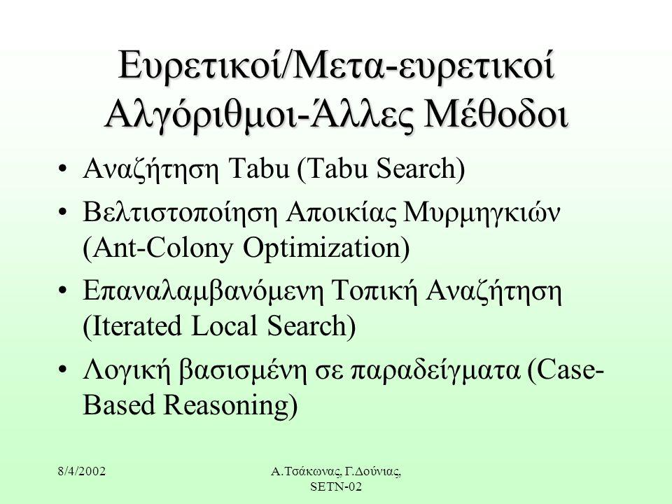 8/4/2002Α.Τσάκωνας, Γ.Δούνιας, SETN-02 Ευρετικοί/Μετα-ευρετικοί Αλγόριθμοι-Άλλες Μέθοδοι Αναζήτηση Tabu (Tabu Search) Βελτιστοποίηση Αποικίας Μυρμηγκιών (Ant-Colony Optimization) Επαναλαμβανόμενη Τοπική Αναζήτηση (Iterated Local Search) Λογική βασισμένη σε παραδείγματα (Case- Based Reasoning)