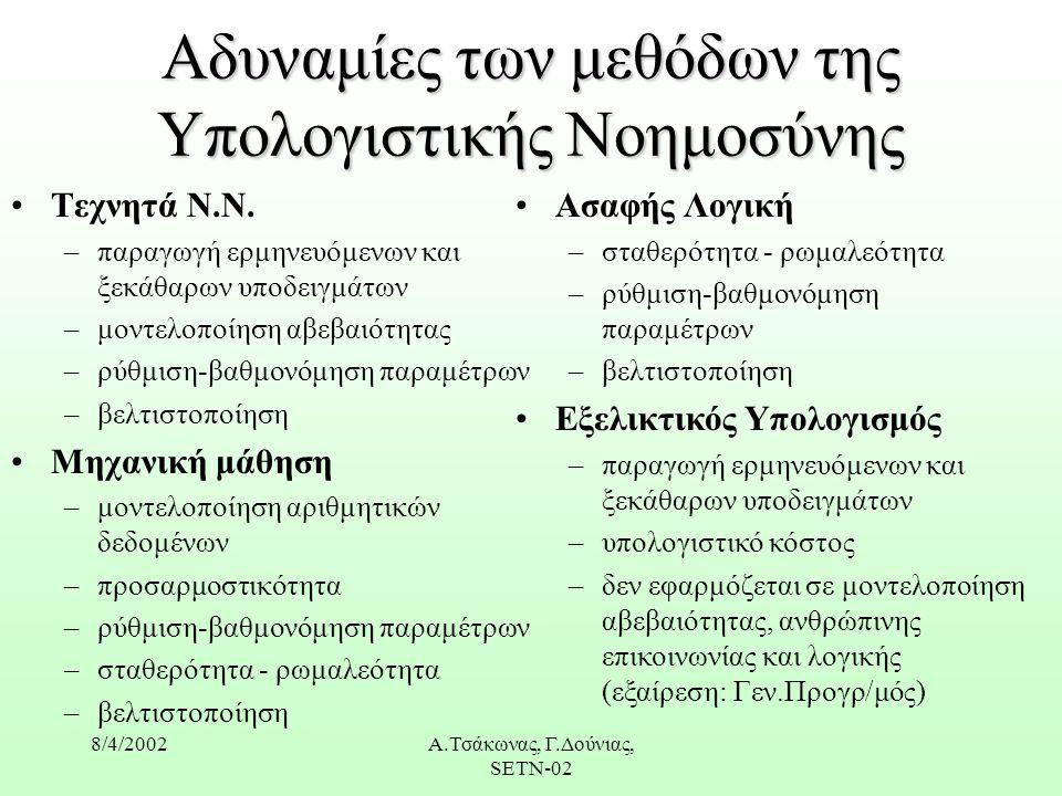 8/4/2002Α.Τσάκωνας, Γ.Δούνιας, SETN-02 Αδυναμίες των μεθόδων της Υπολογιστικής Νοημοσύνης Tεχνητά N.N.