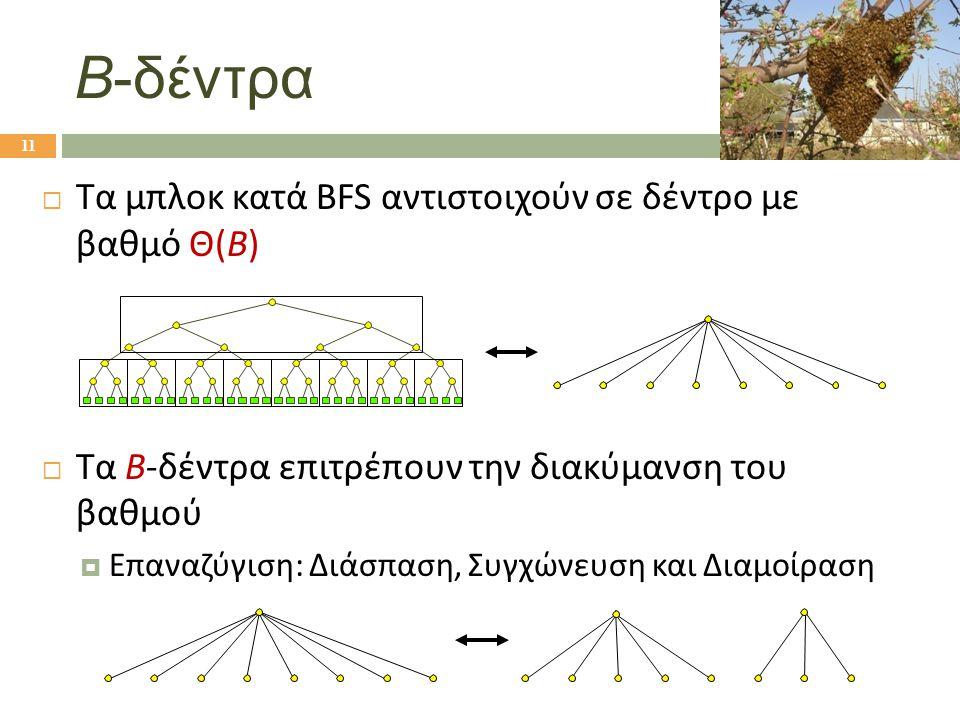 B-δέντρα  Τα μπλοκ κατά BFS αντιστοιχούν σε δέντρο με βαθμό Θ(B)  Τα B-δέντρα επιτρέπουν την διακύμανση του βαθμού  Επαναζύγιση: Διάσπαση, Συγχώνευση και Διαμοίραση 11