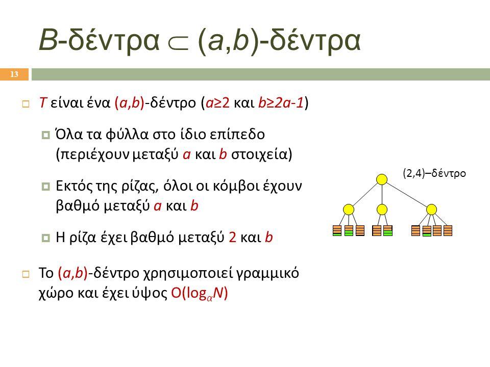 Β-δέντρα  (a,b)-δέντρα  T είναι ένα (a,b)-δέντρο (a≥2 και b≥2a-1)  Όλα τα φύλλα στο ίδιο επίπεδο (περιέχουν μεταξύ a και b στοιχεία)  Εκτός της ρίζας, όλοι οι κόμβοι έχουν βαθμό μεταξύ a και b  Η ρίζα έχει βαθμό μεταξύ 2 και b  Το (a,b)-δέντρο χρησιμοποιεί γραμμικό χώρο και έχει ύψος Ο(log α Ν) (2,4)–δέντρο 13