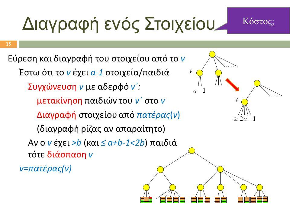 Διαγραφή ενός Στοιχείου Εύρεση και διαγραφή του στοιχείου από το v Έστω ότι το v έχει a-1 στοιχεία/παιδιά Συγχώνευση v με αδερφό v΄: μετακίνηση παιδιών του v΄ στο v Διαγραφή στοιχείου από πατέρας(v) (διαγραφή ρίζας αν απαραίτητο) Αν ο v έχει >b (και ≤ a+b-1<2b) παιδιά τότε διάσπαση v v=πατέρας(v) v v 15 Κόστος;