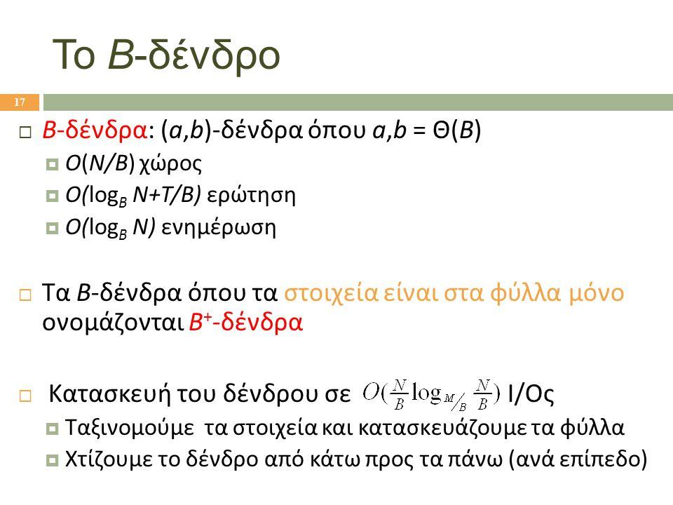 Το B-δένδρο  B-δένδρα: (a,b)-δένδρα όπου a,b = Θ(Β)  O(N/B) χώρος  O(log B N+T/B) ερώτηση  O(log B N) ενημέρωση  Τα B-δένδρα όπου τα στοιχεία είναι στα φύλλα μόνο ονομάζονται B + -δένδρα  Κατασκευή του δένδρου σε I/Oς  Ταξινομούμε τα στοιχεία και κατασκευάζουμε τα φύλλα  Χτίζουμε το δένδρο από κάτω προς τα πάνω (ανά επίπεδο) 17