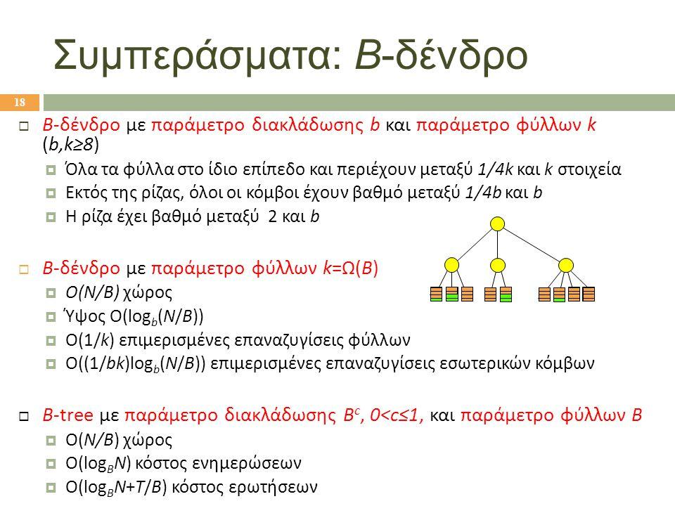 Συμπεράσματα: B-δένδρο  B-δένδρο με παράμετρο διακλάδωσης b και παράμετρο φύλλων k (b,k≥8)  Όλα τα φύλλα στο ίδιο επίπεδο και περιέχουν μεταξύ 1/4k και k στοιχεία  Εκτός της ρίζας, όλοι οι κόμβοι έχουν βαθμό μεταξύ 1/4b και b  Η ρίζα έχει βαθμό μεταξύ 2 και b  B-δένδρο με παράμετρο φύλλων k=Ω(Β)  O(N/B) χώρος  Ύψος Ο(log b (N/B))  O(1/k) επιμερισμένες επαναζυγίσεις φύλλων  Ο((1/bk)log b (N/B)) επιμερισμένες επαναζυγίσεις εσωτερικών κόμβων  B-tree με παράμετρο διακλάδωσης B c, 0<c≤1, και παράμετρο φύλλων B  O(N/B) χώρος  Ο(log B N) κόστος ενημερώσεων  Ο(log B N+Τ/Β) κόστος ερωτήσεων 18