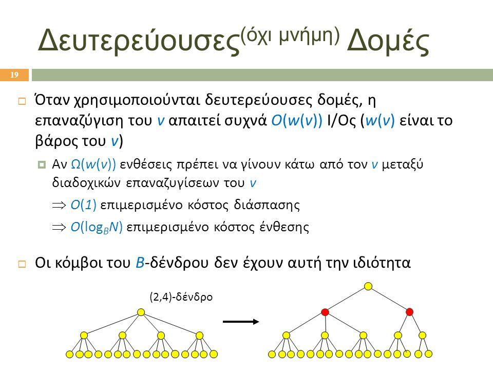 Δευτερεύουσες (όχι μνήμη) Δομές  Όταν χρησιμοποιούνται δευτερεύουσες δομές, η επαναζύγιση του v απαιτεί συχνά O(w(v)) I/Oς (w(v) είναι το βάρος του v)  Αν Ω(w(v)) ενθέσεις πρέπει να γίνουν κάτω από τον v μεταξύ διαδοχικών επαναζυγίσεων του v  O(1) επιμερισμένο κόστος διάσπασης  Ο(log B N) επιμερισμένο κόστος ένθεσης  Οι κόμβοι του B-δένδρου δεν έχουν αυτή την ιδιότητα (2,4)-δένδρο 19