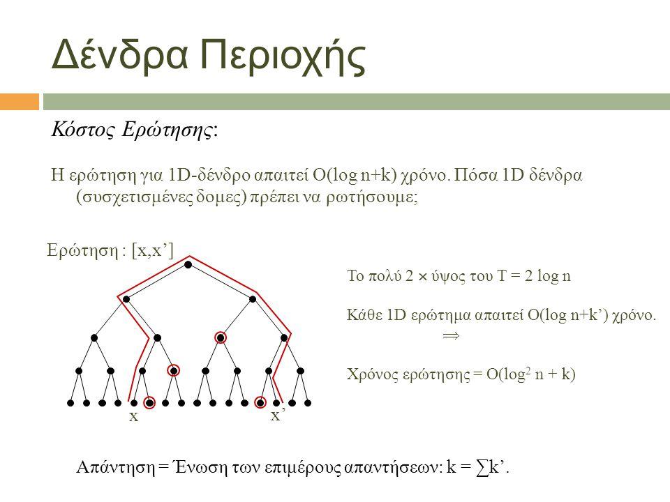 Κόστος Ερώτησης: Η ερώτηση για 1D-δένδρο απαιτεί O(log n+k) χρόνο.