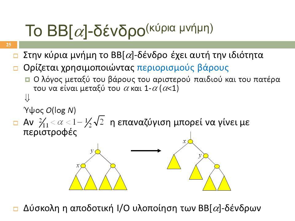 Το BB[  ]-δένδρο (κύρια μνήμη)  Στην κύρια μνήμη το BB[  ]-δένδρο έχει αυτή την ιδιότητα  Ορίζεται χρησιμοποιώντας περιορισμούς βάρους  Ο λόγος μεταξύ του βάρους του αριστερού παιδιού και του πατέρα του να είναι μεταξύ του  και 1-  (  <1)  Ύψος O(log N)  Αν η επαναζύγιση μπορεί να γίνει με περιστροφές  Δύσκολη η αποδοτική Ι/Ο υλοποίηση των BB[  ]-δένδρων x y x y 25