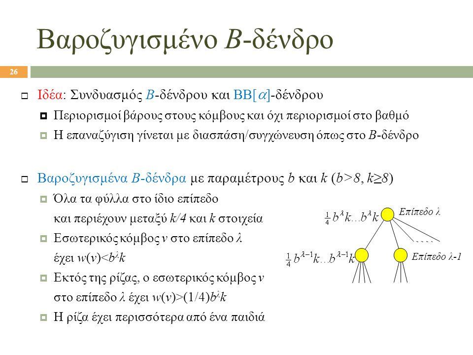 Βαροζυγισμένο B-δένδρο  Ιδέα: Συνδυασμός B-δένδρου και BB[  ]-δένδρου  Περιορισμοί βάρους στους κόμβους και όχι περιορισμοί στο βαθμό  Η επαναζύγιση γίνεται με διασπάση/συγχώνευση όπως στο B-δένδρο  Βαροζυγισμένα B-δένδρα με παραμέτρους b και k (b>8, k≥8)  Όλα τα φύλλα στο ίδιο επίπεδο και περιέχουν μεταξύ k/4 και k στοιχεία  Εσωτερικός κόμβος v στο επίπεδο λ έχει w(v)<b λ k  Εκτός της ρίζας, ο εσωτερικός κόμβος v στο επίπεδο λ έχει w(v)>(1/4)b λ k  Η ρίζα έχει περισσότερα από ένα παιδιά Επίπεδο λ-1 Επίπεδο λ 26