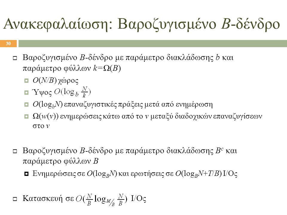 Ανακεφαλαίωση: Βαροζυγισμένο B-δένδρο  Βαροζυγισμένο B-δένδρο με παράμετρο διακλάδωσης b και παράμετρο φύλλων k=Ω(B)  O(N/B) χώρος  Ύψος  O(log b N) επαναζυγιστικές πράξεις μετά από ενημέρωση  Ω(w(v)) ενημερώσεις κάτω από το v μεταξύ διαδοχικών επαναζυγίσεων στο v  Βαροζυγισμένο B-δένδρο με παράμετρο διακλάδωσης B c και παράμετρο φύλλων B  Ενημερώσεις σε O(log Β N) και ερωτήσεις σε O(log Β N+Τ/Β) I/Oς  Κατασκευή σε I/Oς 30