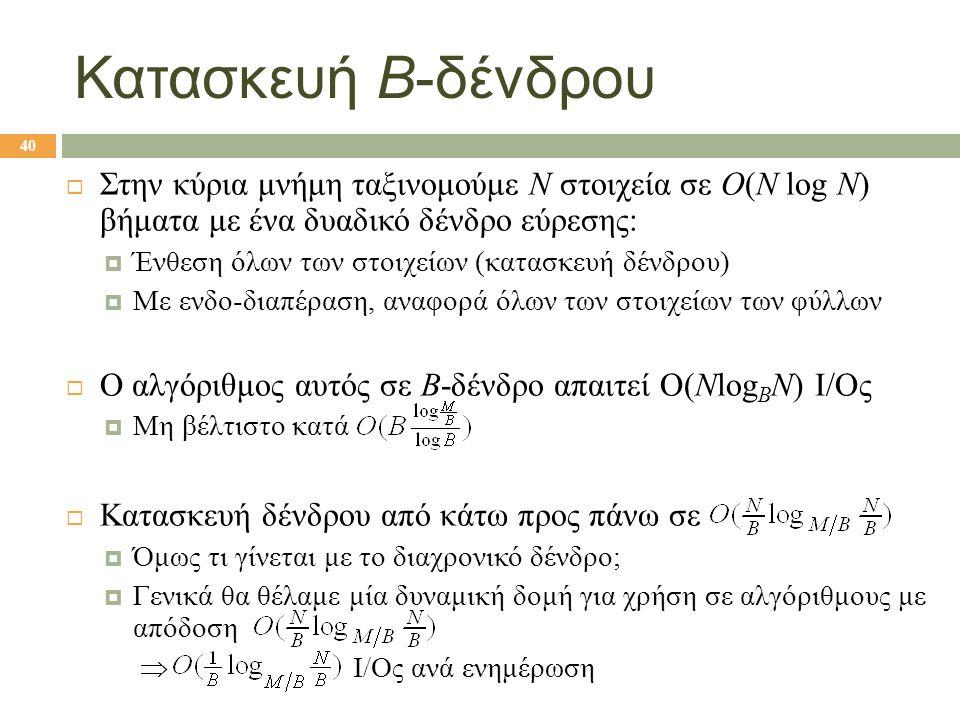 Κατασκευή B-δένδρου  Στην κύρια μνήμη ταξινομούμε N στοιχεία σε O(N log N) βήματα με ένα δυαδικό δένδρο εύρεσης:  Ένθεση όλων των στοιχείων (κατασκευή δένδρου)  Με ενδο-διαπέραση, αναφορά όλων των στοιχείων των φύλλων  Ο αλγόριθμος αυτός σε B-δένδρο απαιτεί Ο(Νlog B N) I/Oς  Μη βέλτιστο κατά  Κατασκευή δένδρου από κάτω προς πάνω σε  Όμως τι γίνεται με το διαχρονικό δένδρο;  Γενικά θα θέλαμε μία δυναμική δομή για χρήση σε αλγόριθμους με απόδοση  I/Oς ανά ενημέρωση 40