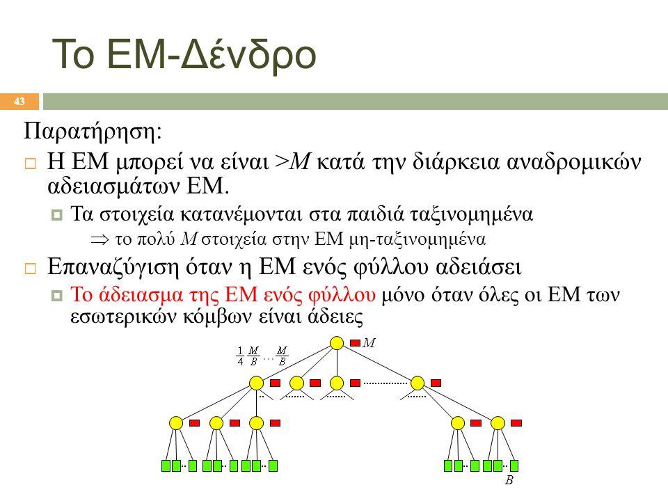 Το ΕΜ-Δένδρο Παρατήρηση:  Η ΕΜ μπορεί να είναι >Μ κατά την διάρκεια αναδρομικών αδειασμάτων ΕΜ.