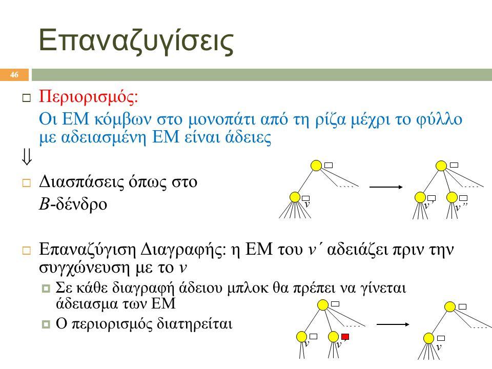 Επαναζυγίσεις  Περιορισμός: Οι ΕΜ κόμβων στο μονοπάτι από τη ρίζα μέχρι το φύλλο με αδειασμένη ΕΜ είναι άδειες   Διασπάσεις όπως στο Β-δένδρο  Επαναζύγιση Διαγραφής: η ΕΜ του v΄ αδειάζει πριν την συγχώνευση με το v  Σε κάθε διαγραφή άδειου μπλοκ θα πρέπει να γίνεται άδειασμα των ΕΜ  Ο περιορισμός διατηρείται v v v΄v΄ v v' v'' 46
